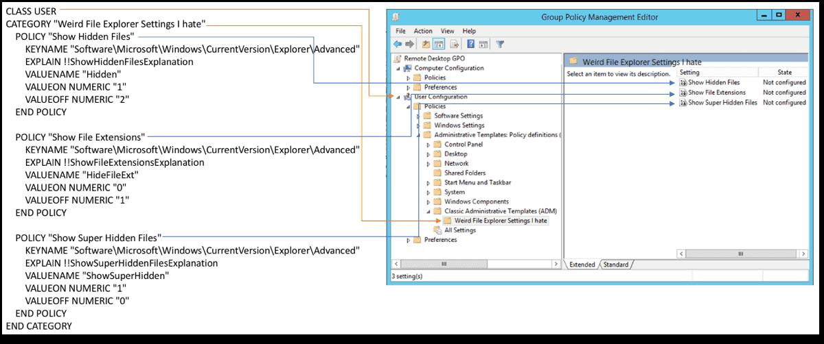 microsoft windows template